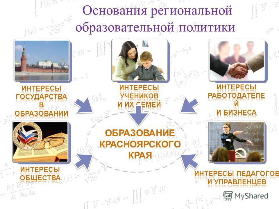 Основания региональной образовательной политики ОБРАЗОВАНИЕ КРАСНОЯРСКОГО КРАЯ