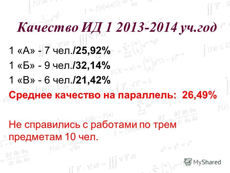 Качество ИД 1 2013-2014 уч.год 1 «А» - 7 чел./25,92% 1 «Б» - 9 чел./32,14% 1 «В» - 6 чел./21,42% Среднее качество на параллель: 26,49% Не справились с работами по трем предметам 10 чел.