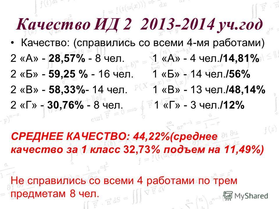 Качество ИД 2 2013-2014 уч.год Качество: (справились со всеми 4-мя работами) 2 «А» - 28,57% - 8 чел. 1 «А» - 4 чел./14,81% 2 «Б» - 59,25 % - 16 чел. 1 «Б» - 14 чел./56% 2 «В» - 58,33%- 14 чел. 1 «В» - 13 чел./48,14% 2 «Г» - 30,76% - 8 чел. 1 «Г» - 3