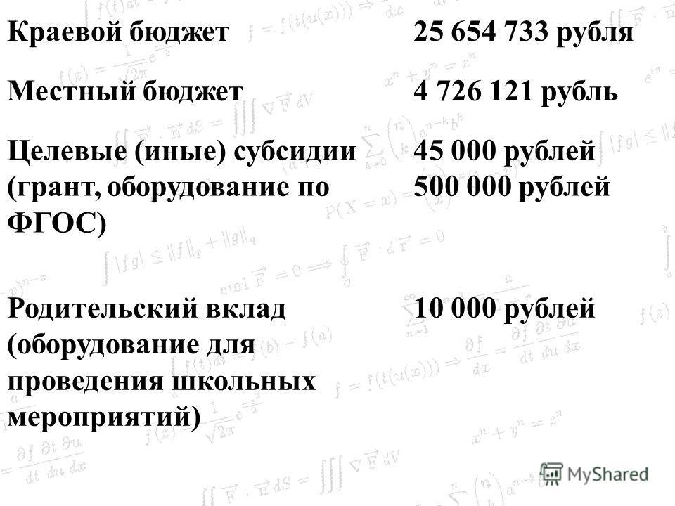 Краевой бюджет 25 654 733 рубля Местный бюджет 4 726 121 рубль Целевые (иные) субсидии (грант, оборудование по ФГОС) 45 000 рублей 500 000 рублей Родительский вклад (оборудование для проведения школьных мероприятий) 10 000 рублей