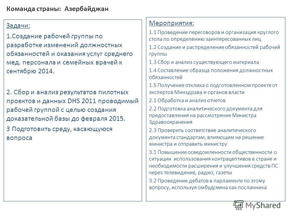 Команда страны: Азербайджан Задачи: 1. Создание рабочей группы по разработке изменений должностных обязанностей и оказания услуг среднего мед. персонала и семейных врачей к сентябрю 2014. 2. Сбор и анализ результатов пилотных проектов и данных DHS 20