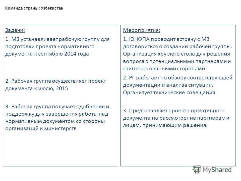 Команда страны: Узбекистан Задачи: 1. МЗ устанавливает рабочую группу для подготовки проекта нормативного документа к сентябрю 2014 года 2. Рабочая группа осуществляет проект документа к июлю, 2015 3. Рабочая группа получает одобрение и поддержку для