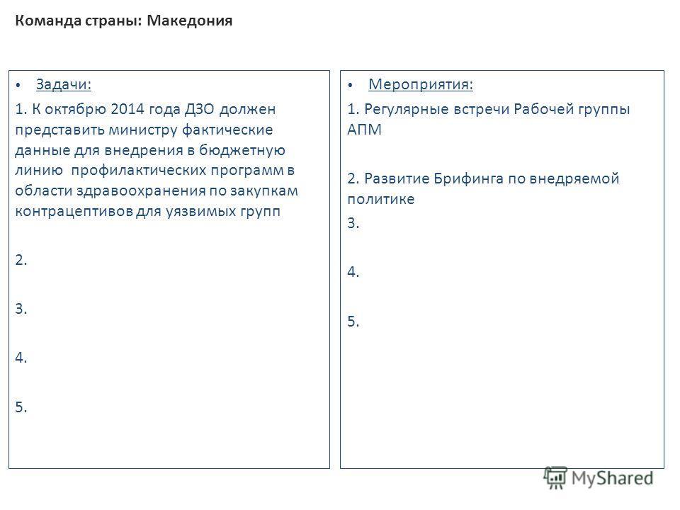 Команда страны: Македония Задачи: 1. К октябрю 2014 года ДЗО должен представить министру фактические данные для внедрения в бюджетную линию профилактических программ в области здравоохранения по закупкам контрацептивов для уязвимых групп 2. 3. 4. 5.