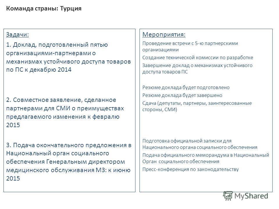 Команда страны: Турция Задачи: 1. Доклад, подготовленный пятью организациями-партнерами о механизмах устойчивого доступа товаров по ПС к декабрю 2014 2. Совместное заявление, сделанное партнерами для СМИ о преимуществах предлагаемого изменения к февр