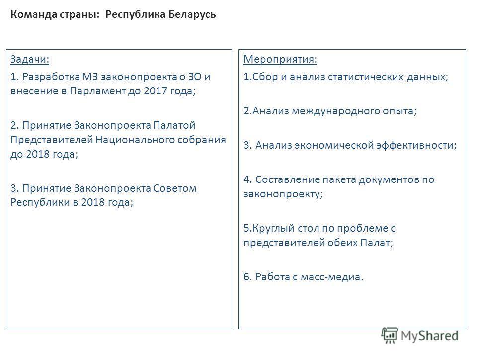 Команда страны: Республика Беларусь Задачи: 1. Разработка МЗ законопроекта о ЗО и внесение в Парламент до 2017 года; 2. Принятие Законопроекта Палатой Представителей Национального собрания до 2018 года; 3. Принятие Законопроекта Советом Республики в