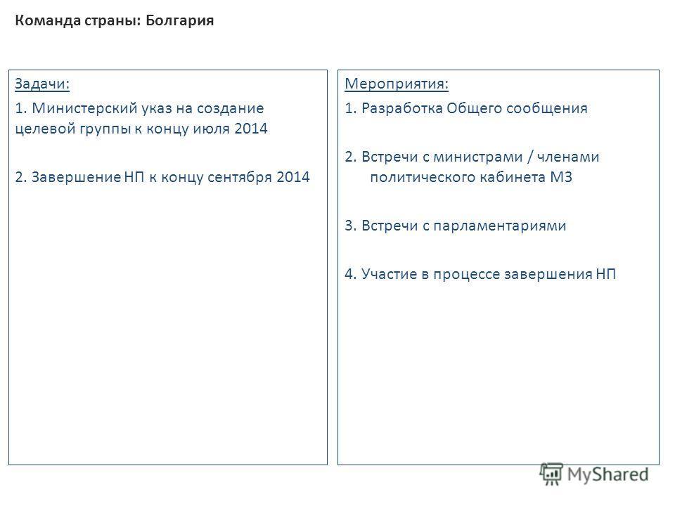 Команда страны: Болгария Задачи: 1. Министерский указ на создание целевой группы к концу июля 2014 2. Завершение НП к концу сентября 2014 Мероприятия: 1. Разработка Общего сообщения 2. Встречи с министрами / членами политического кабинета МЗ 3. Встре