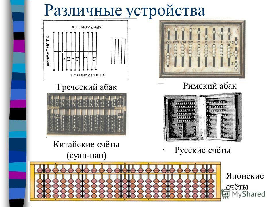 Различные устройства Греческий абак Китайские счёты (суан-пан) Римский абак Русские счёты Японские счёты
