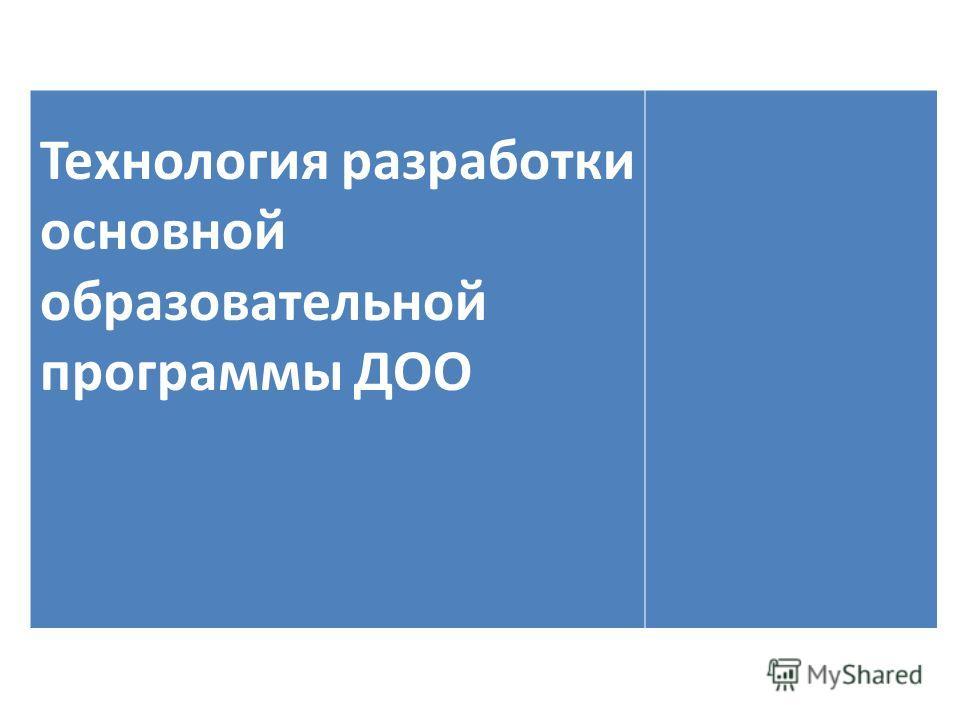 1. Технология разработки основной образовательной программы ДОО