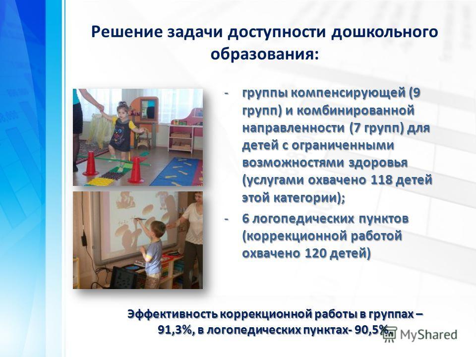 -группы компенсирующей (9 групп) и комбинированной направленности (7 групп) для детей с ограниченными возможностями здоровья (услугами охвачено 118 детей этой категории); -6 логопедических пунктов (коррекционной работой охвачено 120 детей) Решение за