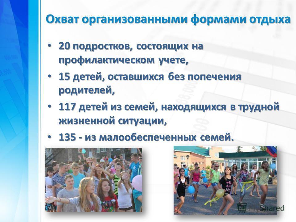 Охват организованными формами отдыха 20 подростков, состоящих на профилактическом учете, 20 подростков, состоящих на профилактическом учете, 15 детей, оставшихся без попечения родителей, 15 детей, оставшихся без попечения родителей, 117 детей из семе