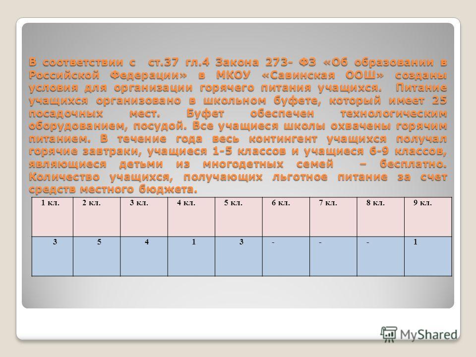 В соответствии с ст.37 гл.4 Закона 273- ФЗ «Об образовании в Российской Федерации» в МКОУ «Савинская ООШ» созданы условия для организации горячего питания учащихся. Питание учащихся организовано в школьном буфете, который имеет 25 посадочных мест. Бу