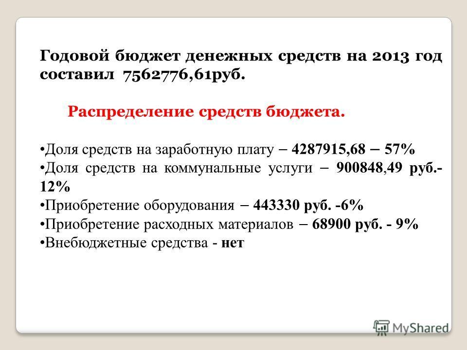 Годовой бюджет денежных средств на 2013 год составил 7562776,61 руб. Распределение средств бюджета. Доля средств на заработную плату – 4287915,68 – 57% Доля средств на коммунальные услуги – 900848,49 руб.- 12% Приобретение оборудования – 443330 руб.