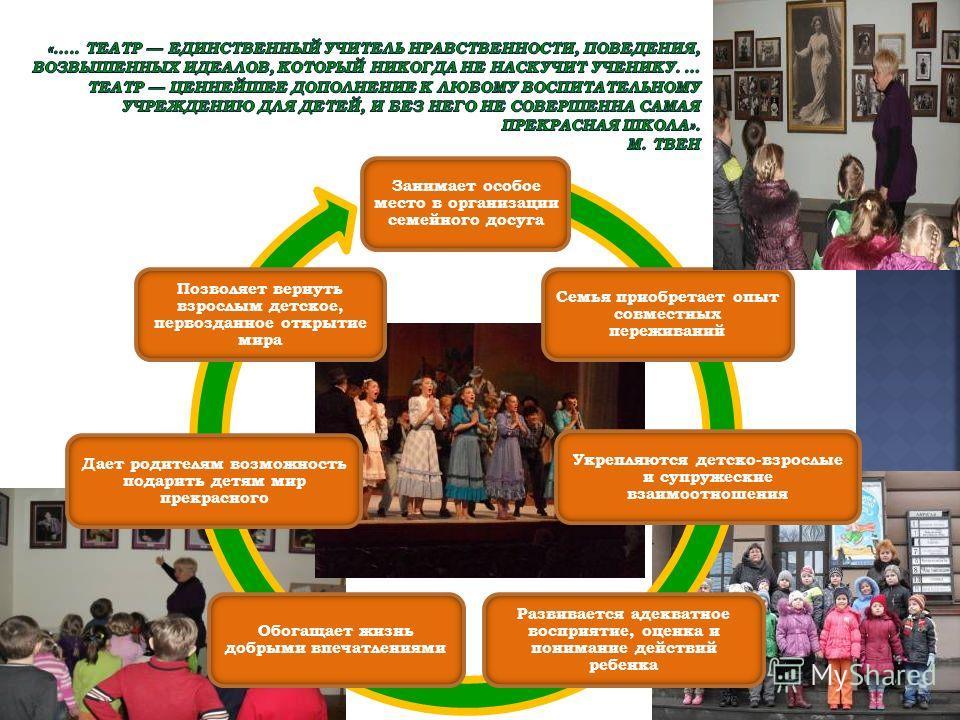 Занимает особое место в организации семейного досуга Семья приобретает опыт совместных переживаний Укрепляются детско-взрослые и супружеские взаимоотношения Развивается адекватное восприятие, оценка и понимание действий ребенка Обогащает жизнь добрым