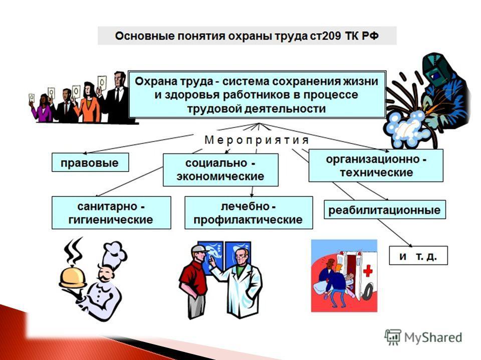 можно прочистить организация работ по обеспечению охраны труда возникновения праздника