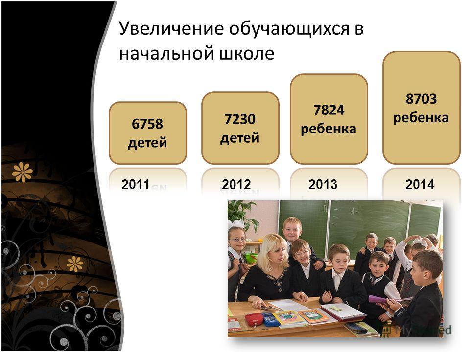 Увеличение обучающихся в начальной школе 6 2011 2012 2013 2014
