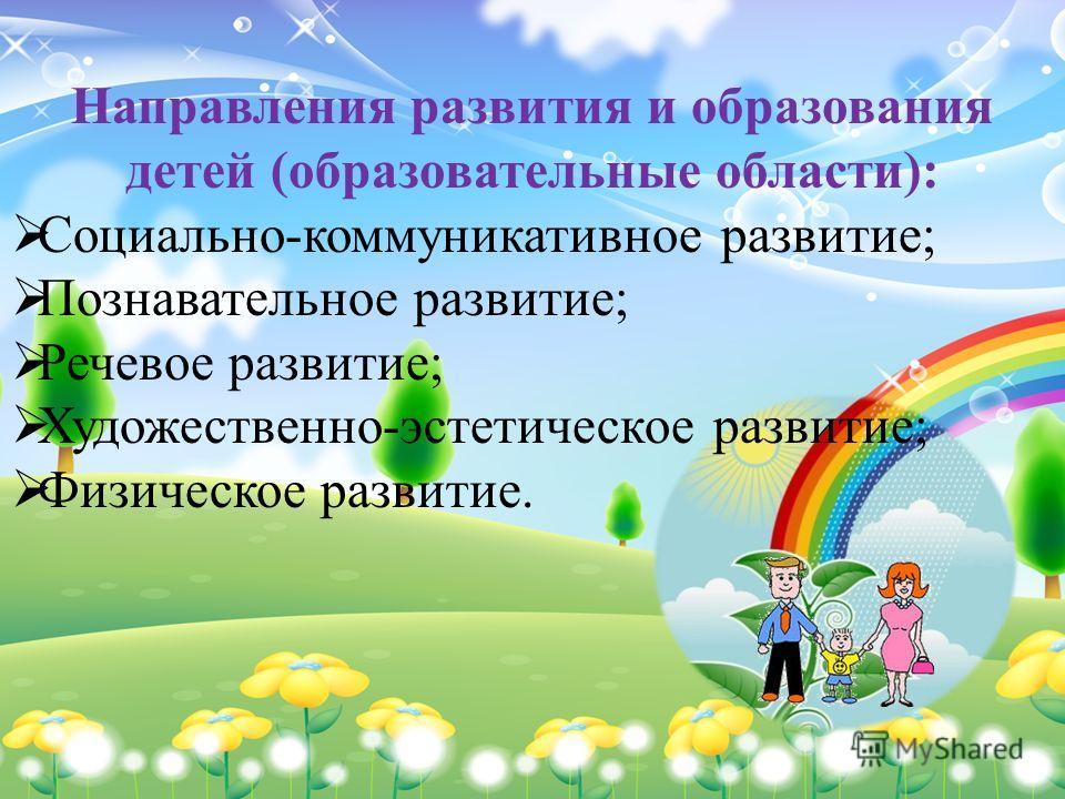 Направления развития и образования детей (образовательные области): Социально-коммуникативное развитие; Познавательное развитие; Речевое развитие; Художественно-эстетическое развитие; Физическое развитие.