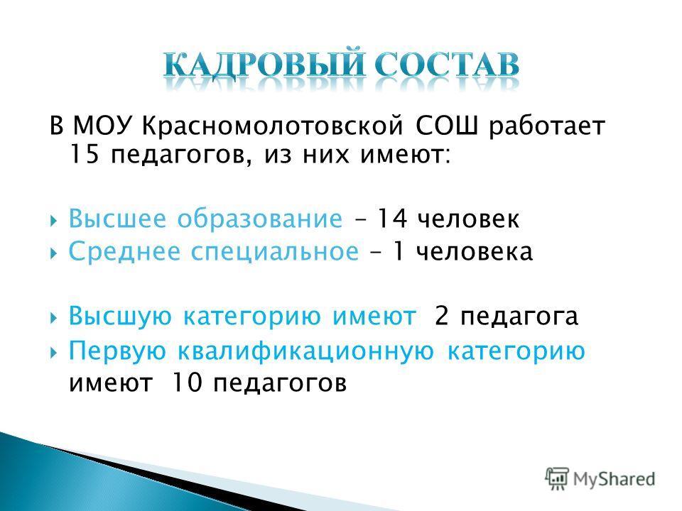В МОУ Красномолотовской СОШ работает 15 педагогов, из них имеют: Высшее образование – 14 человек Среднее специальное – 1 человека Высшую категорию имеют 2 педагога Первую квалификационную категорию имеют 10 педагогов