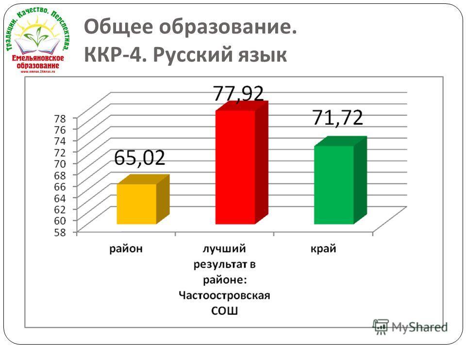 Общее образование. ККР -4. Русский язык