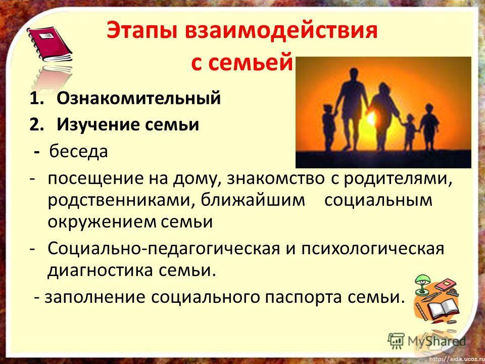 Этапы взаимодействия с семьей 1. Ознакомительный 2. Изучение семьи - беседа -посещение на дому, знакомство с родителями, родственниками, ближайшим социальным окружением семьи -Социально-педагогическая и психологическая диагностика семьи. - заполнение