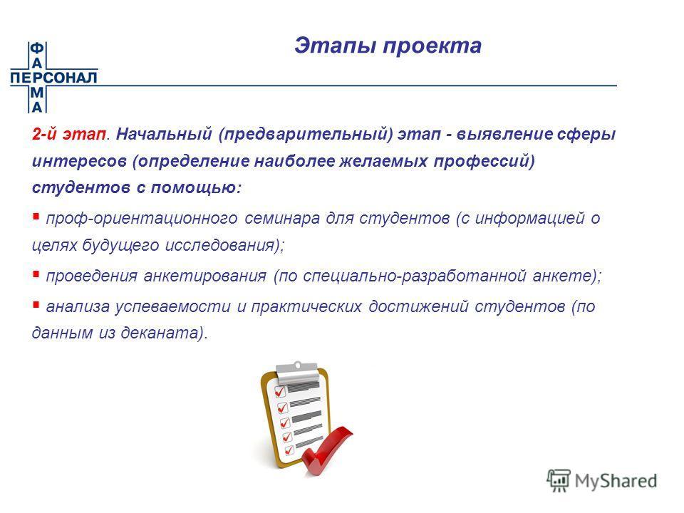 Этапы проекта 2-й этап. Начальный (предварительный) этап - выявление сферы интересов (определение наиболее желаемых профессий) студентов с помощью: проф-ориентационного семинара для студентов (с информацией о целях будущего исследования); проведения