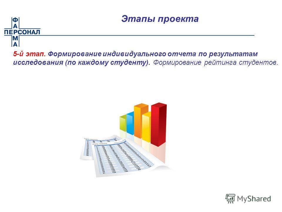 5-й этап. Формирование индивидуального отчета по результатам исследования (по каждому студенту). Формирование рейтинга студентов. Этапы проекта