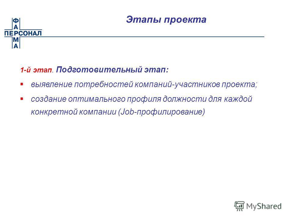 Этапы проекта 1-й этап. Подготовительный этап: выявление потребностей компаний-участников проекта; создание оптимального профиля должности для каждой конкретной компании (Job-профилирование)
