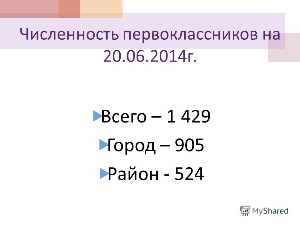 Численность первоклассников на 20.06.2014 г. Всего – 1 429 Город – 905 Район - 524