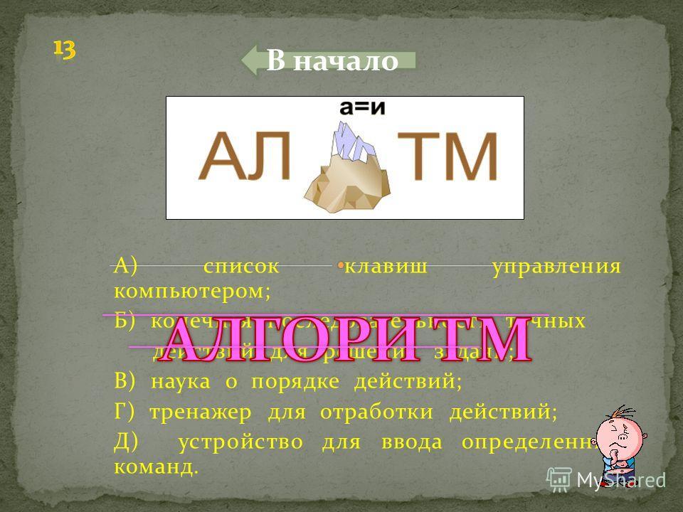 А) клавиша управления; Б) указатель места ввода информациии; В) устройство перемещения по экрану; Г) значок на панели инструментов; Д) устройство для передачи информациии. В начало