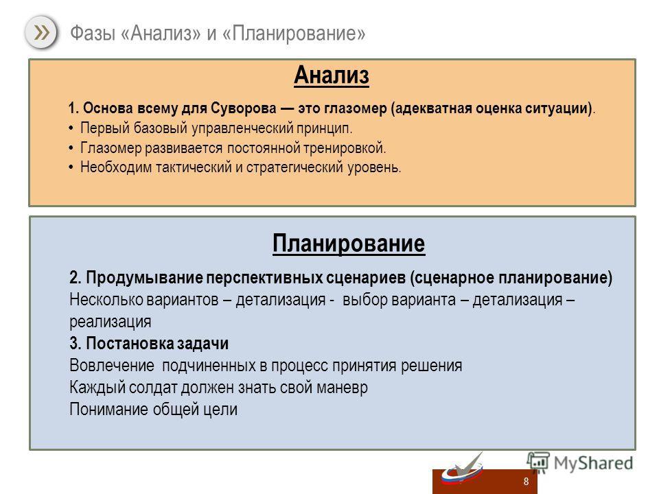 8 Фазы «Анализ» и «Планирование» Анализ 1. Основа всему для Суворова это глазомер (адекватная оценка ситуации). Первый базовый управленческий принцип. Глазомер развивается постоянной тренировкой. Необходим тактический и стратегический уровень. Планир