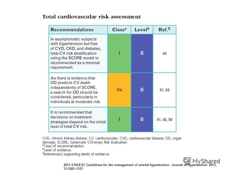 2013 ESH/ESC Guidelines for the management of arterial hypertension. Journal of Hypertension 2013, 31:1281–1357