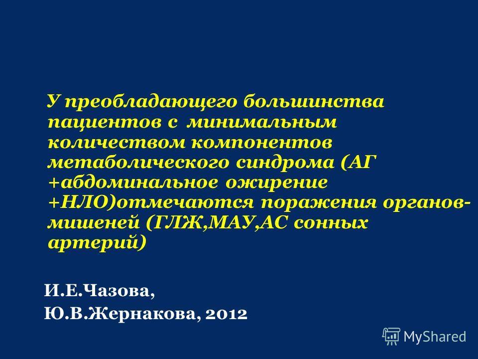 У преобладающего большинства пациентов с минимальным количеством компонентов метаболического синдрома (АГ +абдоминальное ожирение +НЛО)отмечаются поражения органов- мишеней (ГЛЖ,МАУ,АС сонных артерий) И.Е.Чазова, Ю.В.Жернакова, 2012