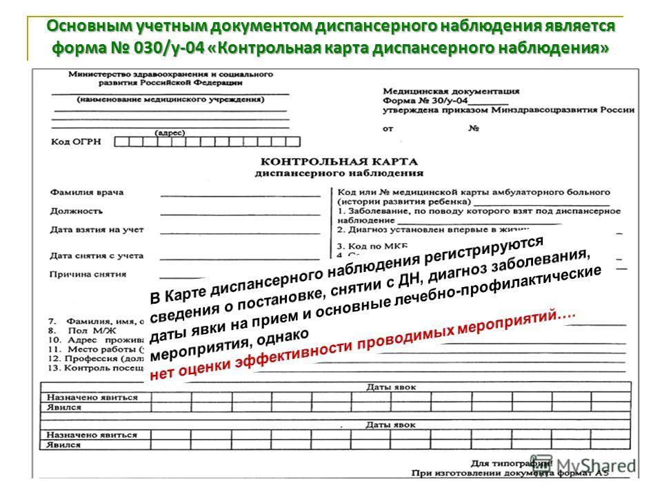 Основным учетным документом диспансерного наблюдения является форма 030/у-04 «Контрольная карта диспансерного наблюдения»