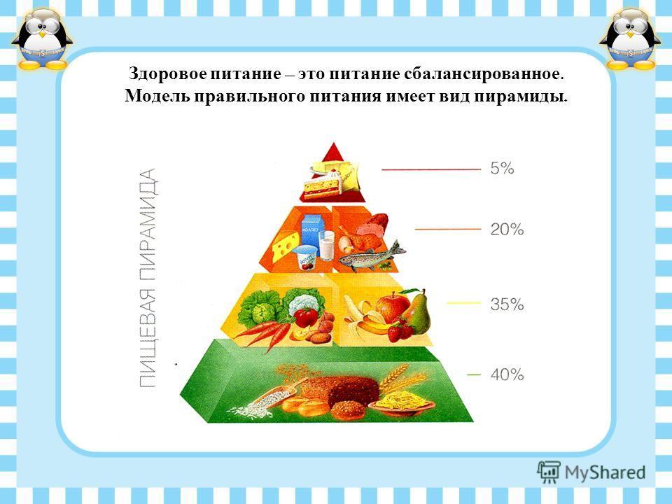 Здоровое питание – это питание сбалансированное. Модель правильного питания имеет вид пирамиды.