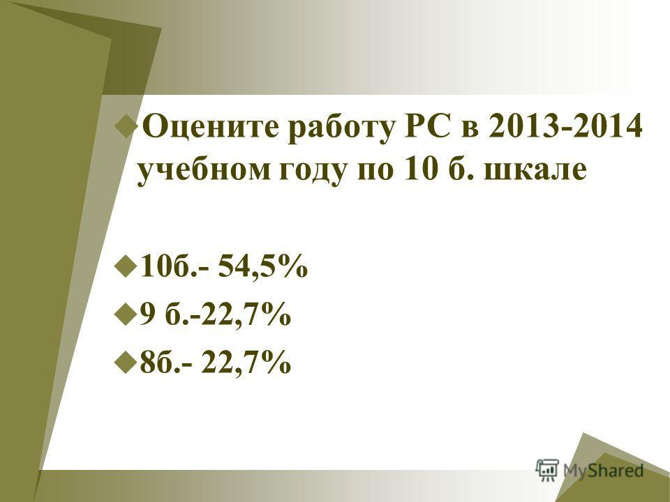 Оцените работу РС в 2013-2014 учебном году по 10 б. шкале 10 б.- 54,5% 9 б.-22,7% 8 б.- 22,7%