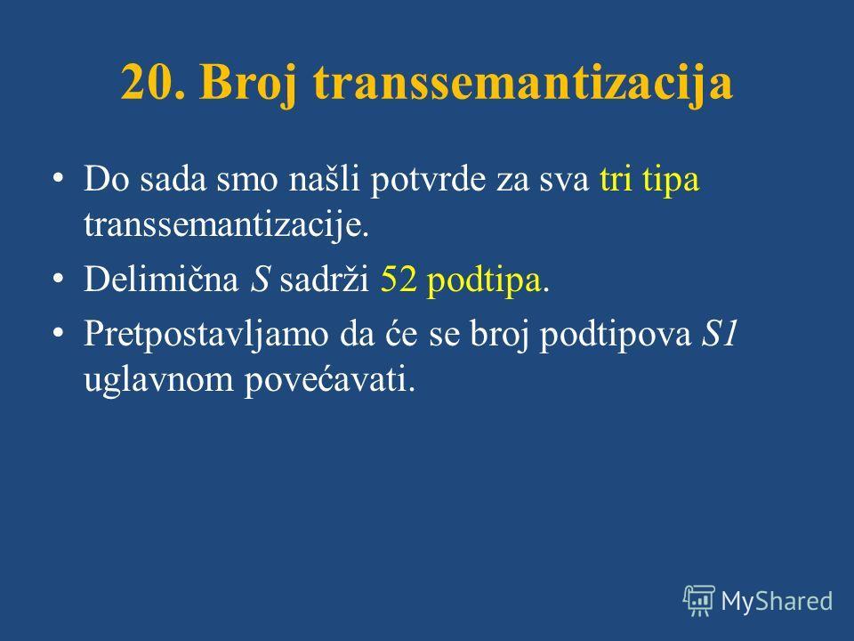 20. Broj transsemantizacija Do sada smo našli potvrde za sva tri tipa transsemantizacije. Delimična S sadrži 52 podtipa. Pretpostavljamo da će se broj podtipova S1 uglavnom povećavati.