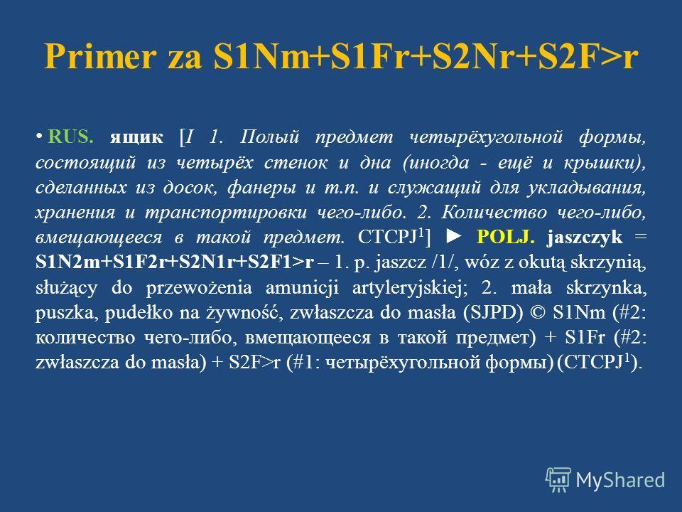 Primer za S1Nm+S1Fr+S2Nr+S2F>r RUS. ящик [I 1. Полый предмет четырёхугольной формы, состоящий из четырёх стенок и дна (иногда - ещё и крышки), сделанных из досок, фанеры и т.п. и служащий для укладывания, хранения и транспортировки чего-либо. 2. Коли