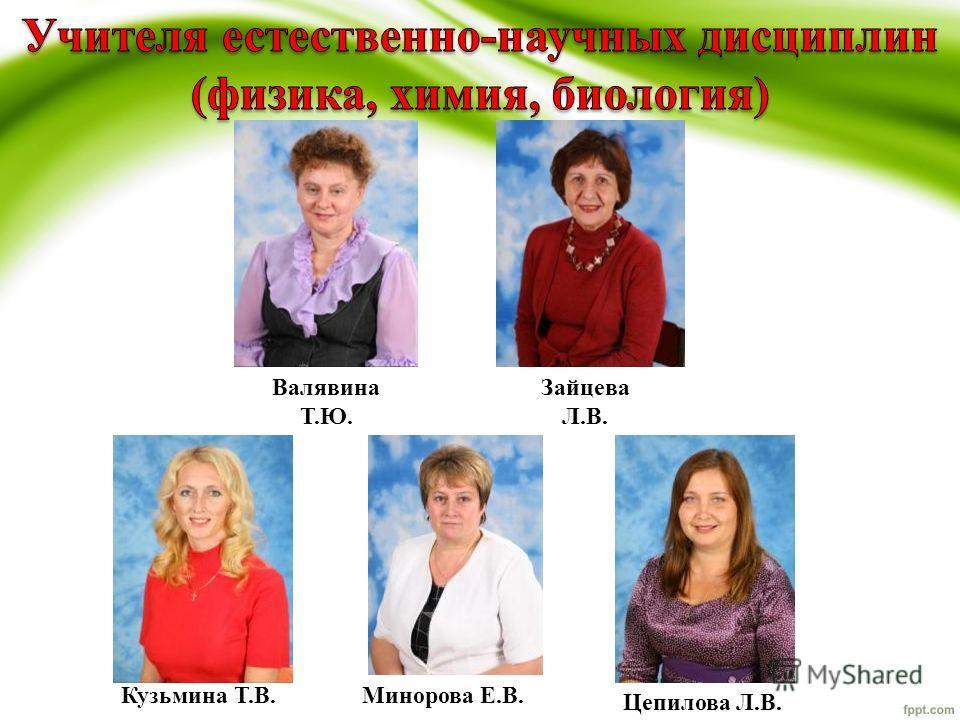 Валявина Т.Ю. Зайцева Л.В. Кузьмина Т.В.Минорова Е.В. Цепилова Л.В.