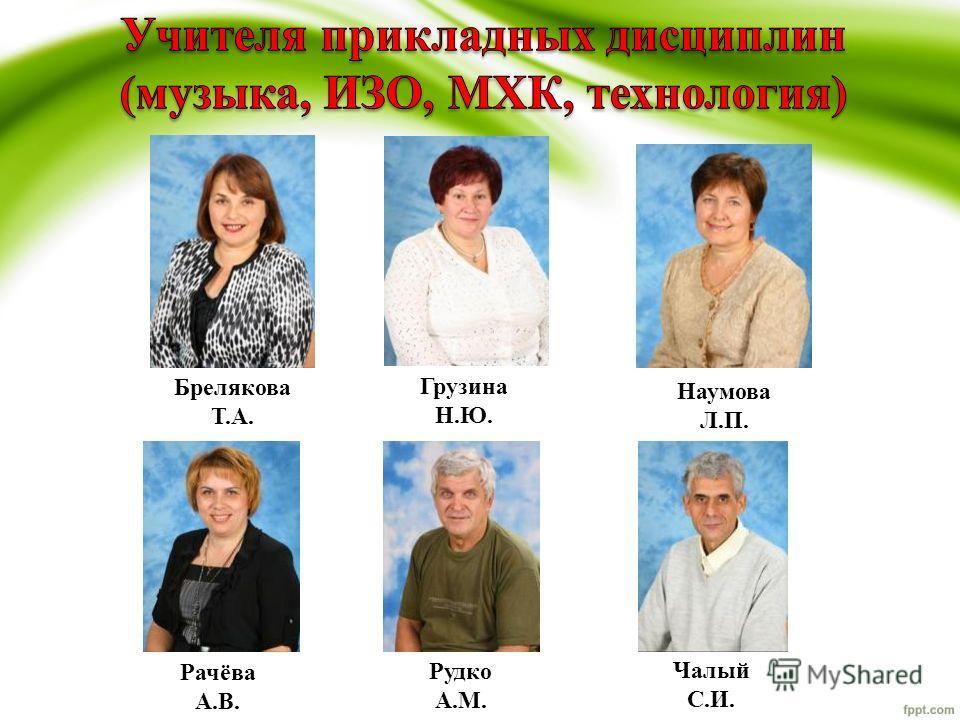 Брелякова Т.А. Наумова Л.П. Рачёва А.В. Рудко А.М. Чалый С.И. Грузина Н.Ю.