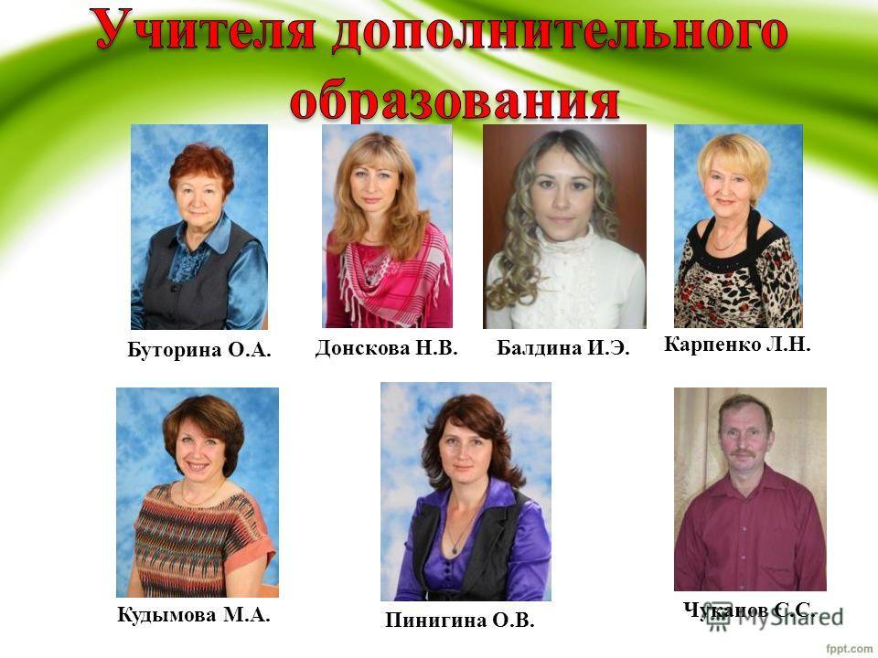 Карпенко Л.Н. Кудымова М.А. Чуканов С.С. Буторина О.А. Донскова Н.В. Пинигина О.В. Балдина И.Э.