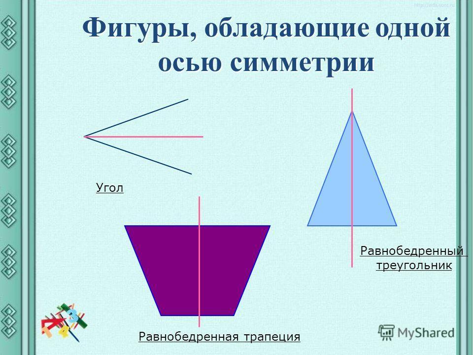 Фигуры, обладающие одной осью симметрии Равнобедренная трапеция Равнобедренный треугольник Угол