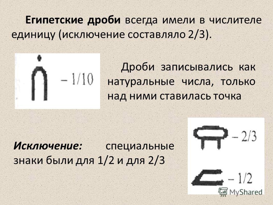 Египетские дроби всегда имели в числителе единицу (исключение составляло 2/3). Дроби записывались как натуральные числа, только над ними ставилась точка Исключение: специальные знаки были для 1/2 и для 2/3