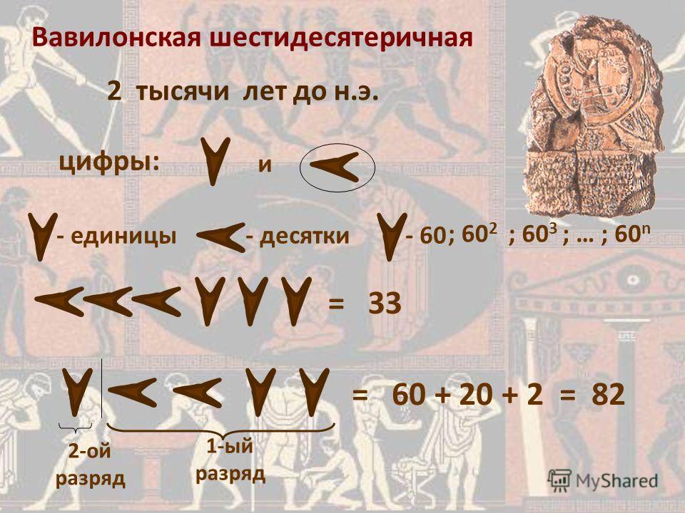 2 тысячи лет до н.э. Вавилонская шестидесятеричная - единицы- десятки цифры: и - 60 ; 60 2 ; 60 3 ; … ; 60 n 2-ой разряд 1-ый разряд = 60 + 20 + 2 = 82 = 33