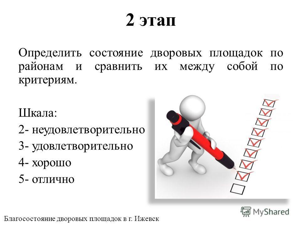 2 этап Определить состояние дворовых площадок по районам и сравнить их между собой по критериям. Шкала: 2- неудовлетворительно 3- удовлетворительно 4- хорошо 5- отлично Благосостояние дворовых площадок в г. Ижевск
