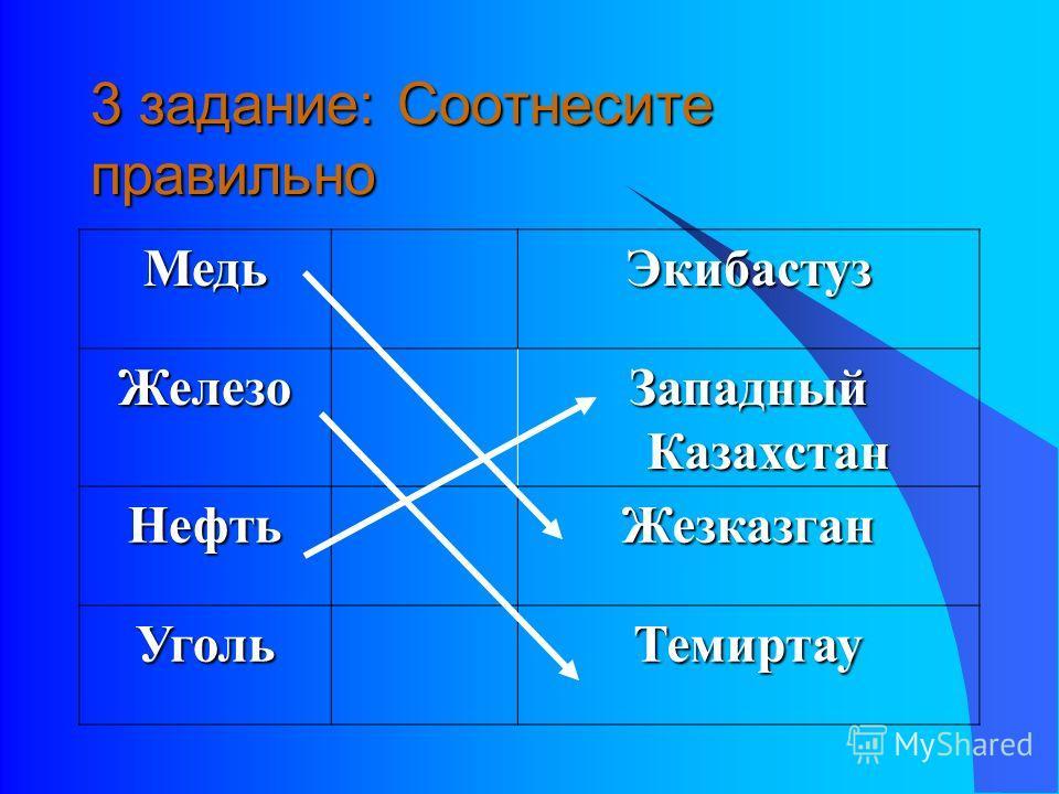 3 задание: Соотнесите правильно Медь Экибастуз Железо Западный Казахстан Нефть Жезказган Уголь Темиртау