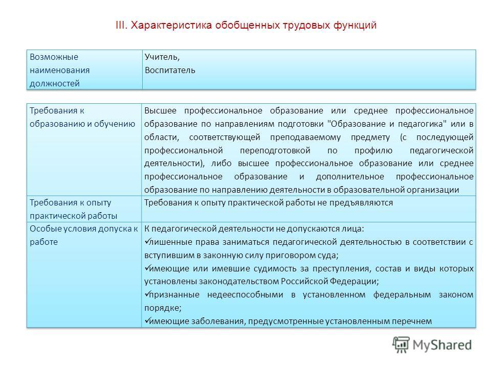 III. Характеристика обобщенных трудовых функций