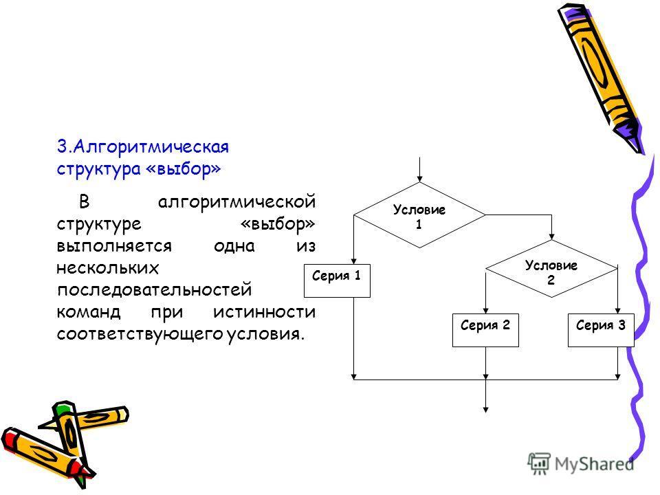 3. Алгоритмическая структура «выбор» В алгоритмической структуре «выбор» выполняется одна из нескольких последовательностей команд при истинности соответствующего условия. Условие 1 Серия 1 Условие 2 Серия 2Серия 3