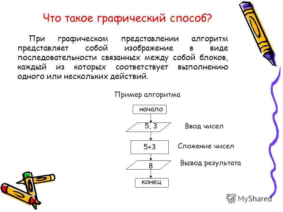 При графическом представлении алгоритм представляет собой изображение в виде последовательности связанных между собой блоков, каждый из которых соответствует выполнению одного или нескольких действий. Что такое графический способ? Пример алгоритма на