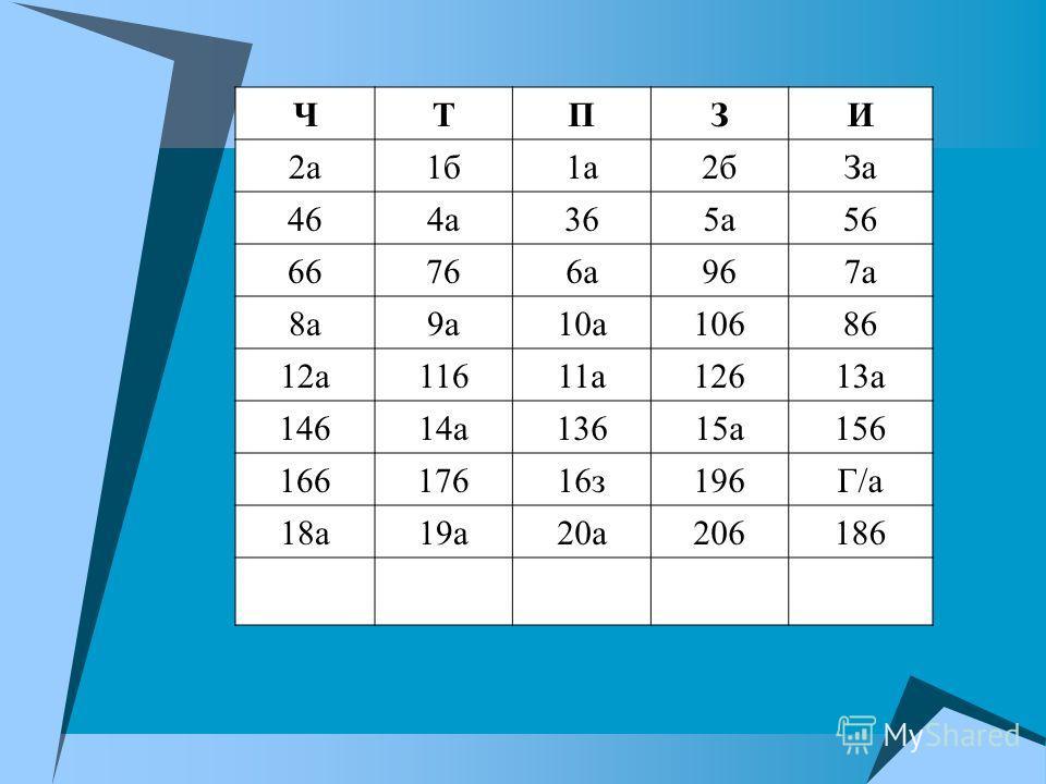 ЧТПЗИ 2 а 1 б 1 а 2 б За 464 а 365 а 56 66766 а 967 а 8 а 9 а 10 а 10686 12 а 11611 а 12613 а 14614 а 13615 а 156 16617616 з 196Г/а 18 а 19 а 20 а 206186
