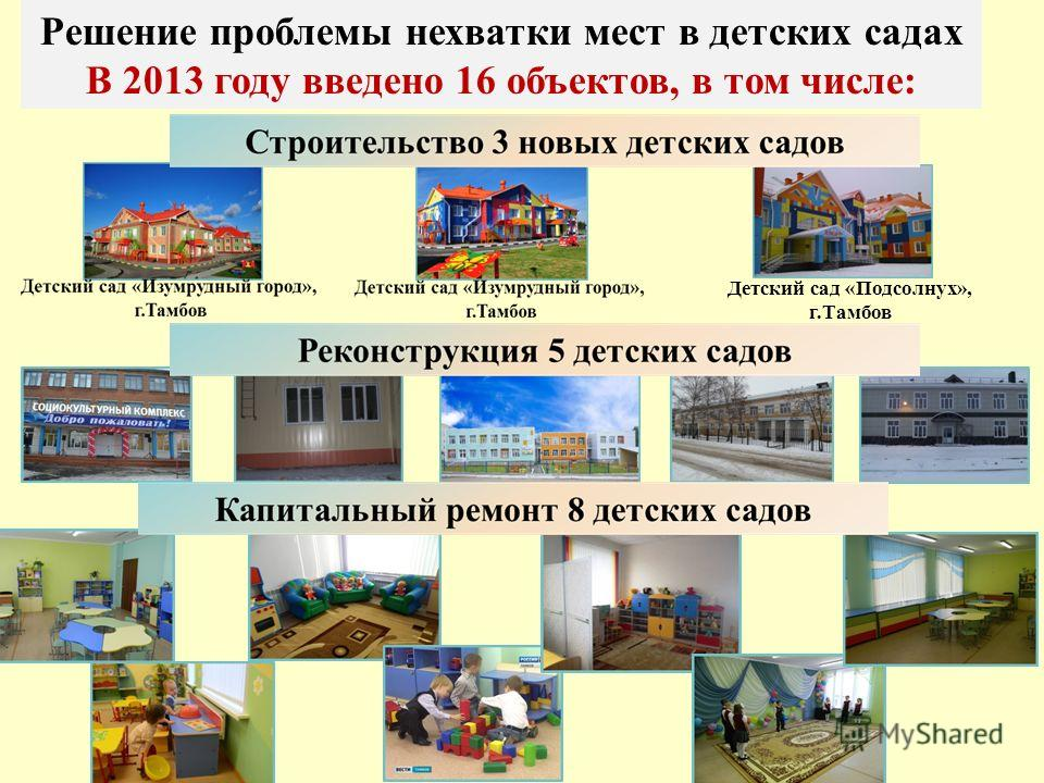 Решение проблемы нехватки мест в детских садах В 2013 году введено 16 объектов, в том числе: Детский сад «Подсолнух», г.Тамбов