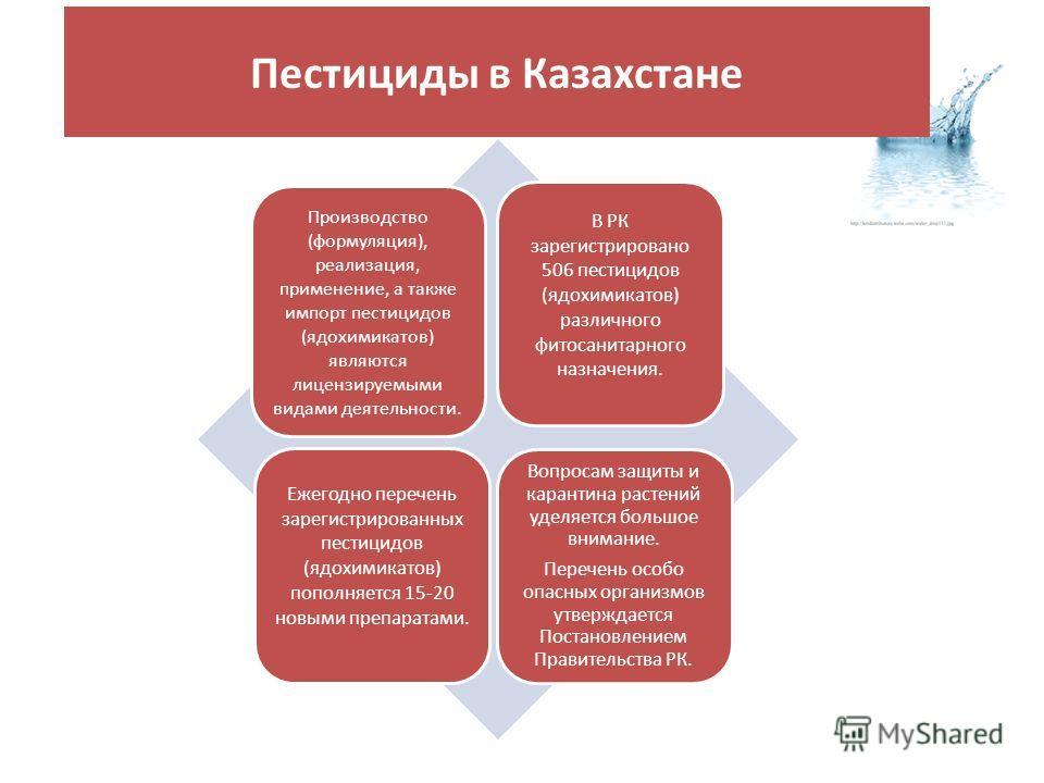 Пестициды в Казахстане Производство (формуляция), реализация, применение, а также импорт пестицидов (ядохимикатов) являются лицензируемыми видами деятельности. В РК зарегистрировано 506 пестицидов (ядохимикатов) различного фитосанитарного назначения.